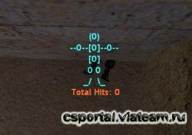 Графическая статистика нанесенного противнику урона (hitplace_details)
